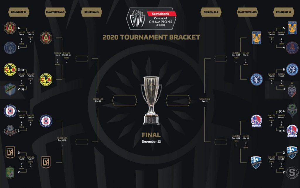 Liga Campeones Concacaf