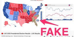 Canales de YouTube ganaron dinero con transmisiones en vivo de resultados electorales falsos vistos por miles de espectadores