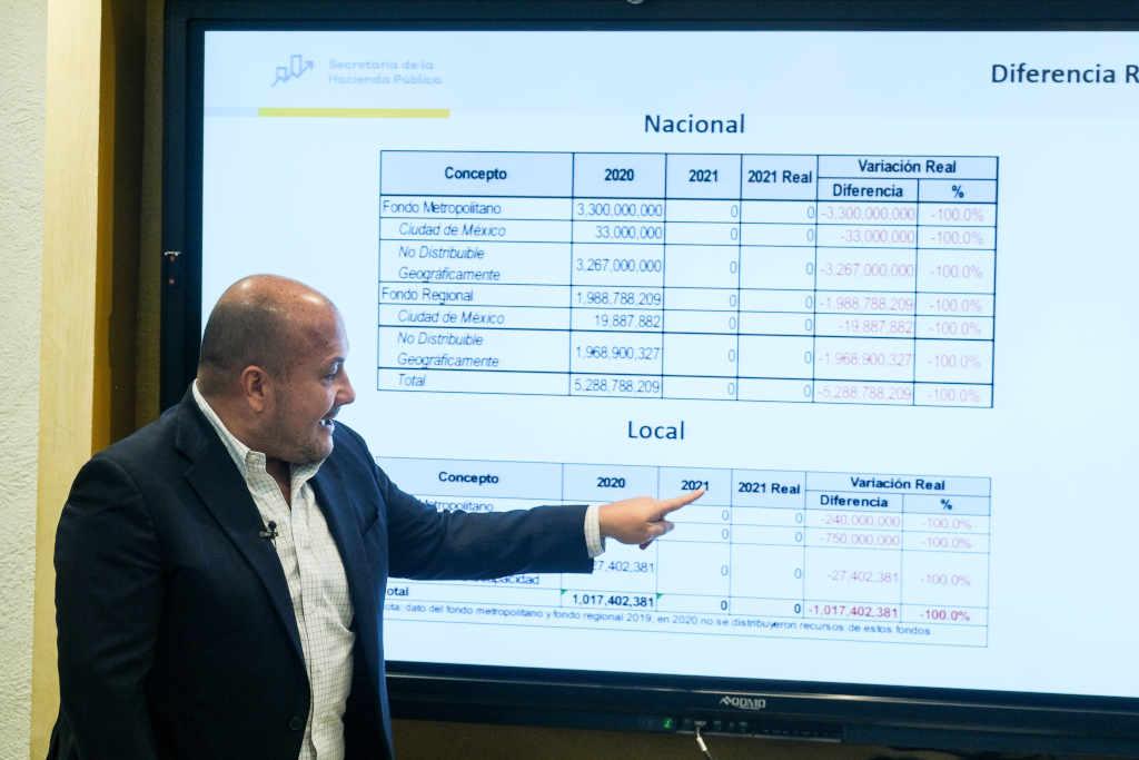 Enrique Alfaro, Gobierno de Jalisco | Business Insider Mexico