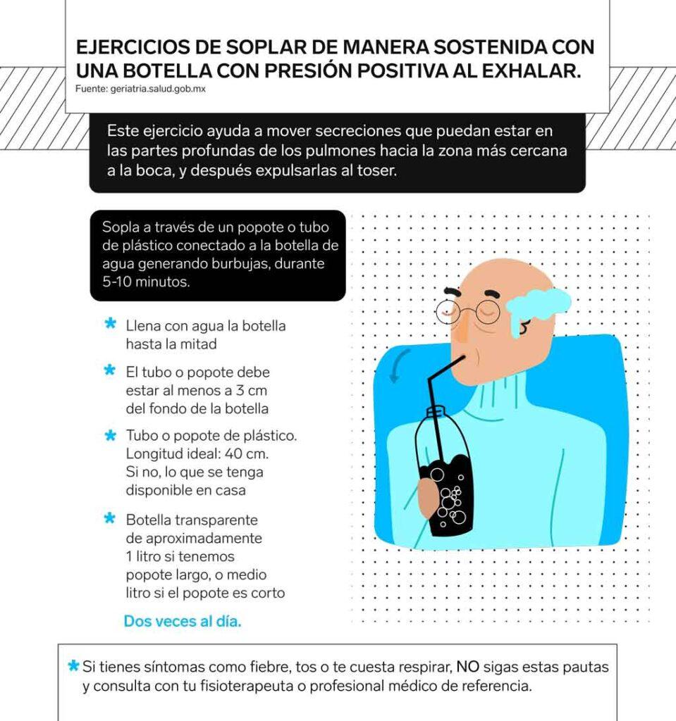 Rehabilitación pulmonar para adultos mayores recuperados de Covid-19   Fuente: SSa- INGER   Ilustración: Brenda Peralta. Business Insider México