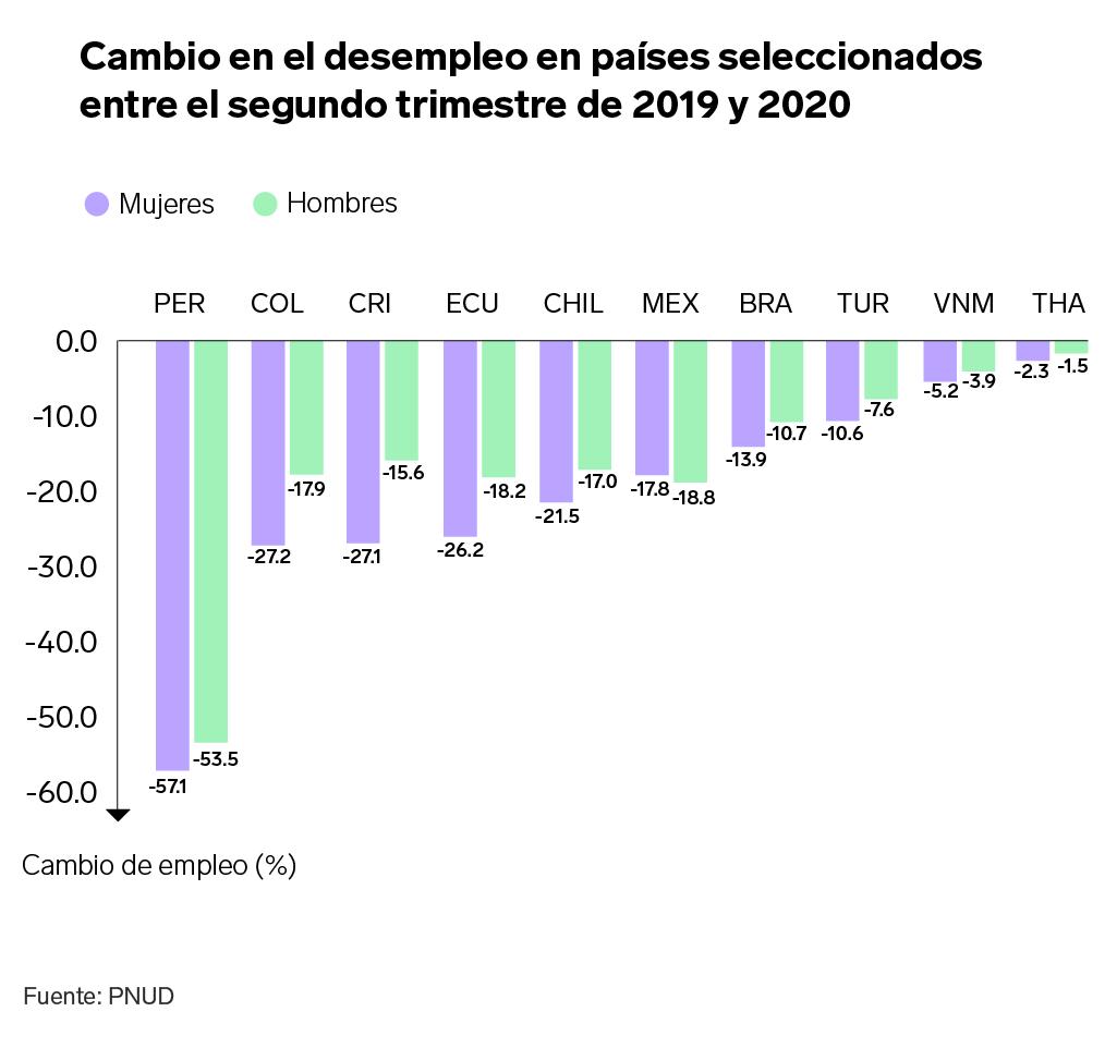 ingreso universal básico | Business Insider Mexico