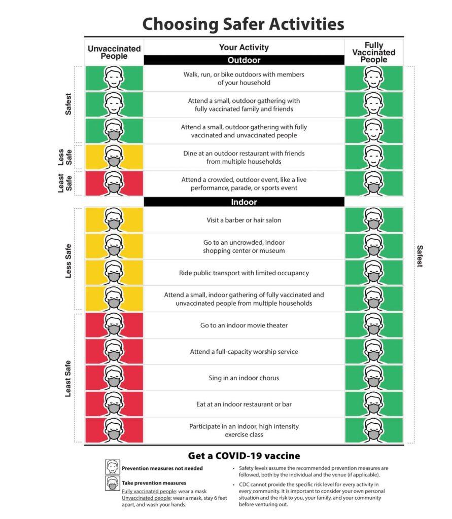 protocolo cubrebocas cdc