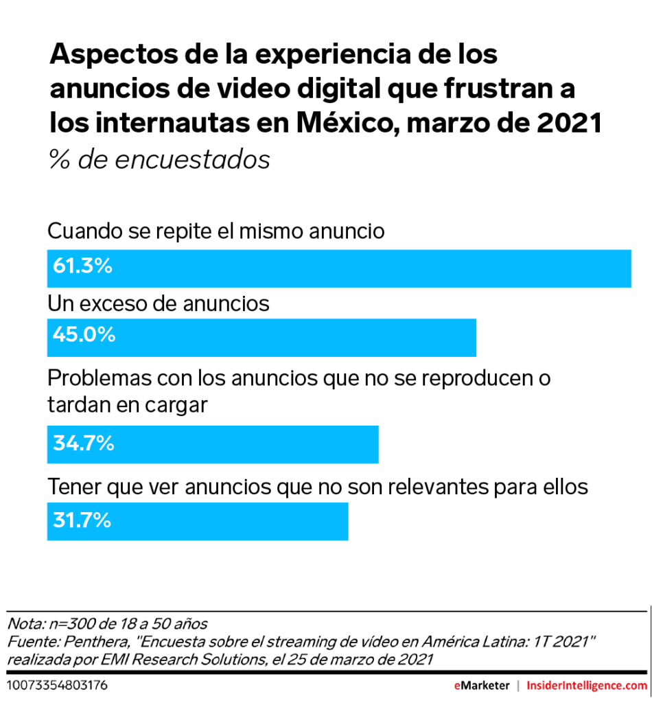 streaming mexico | Business Insider Mexico