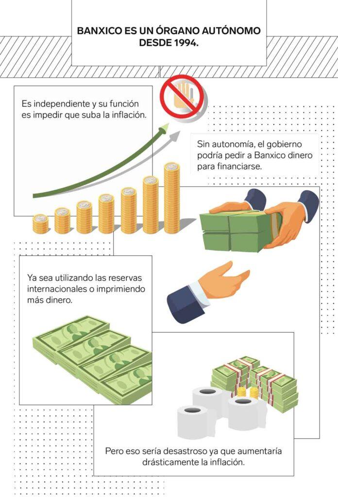 banxico inflación | Business Insider México