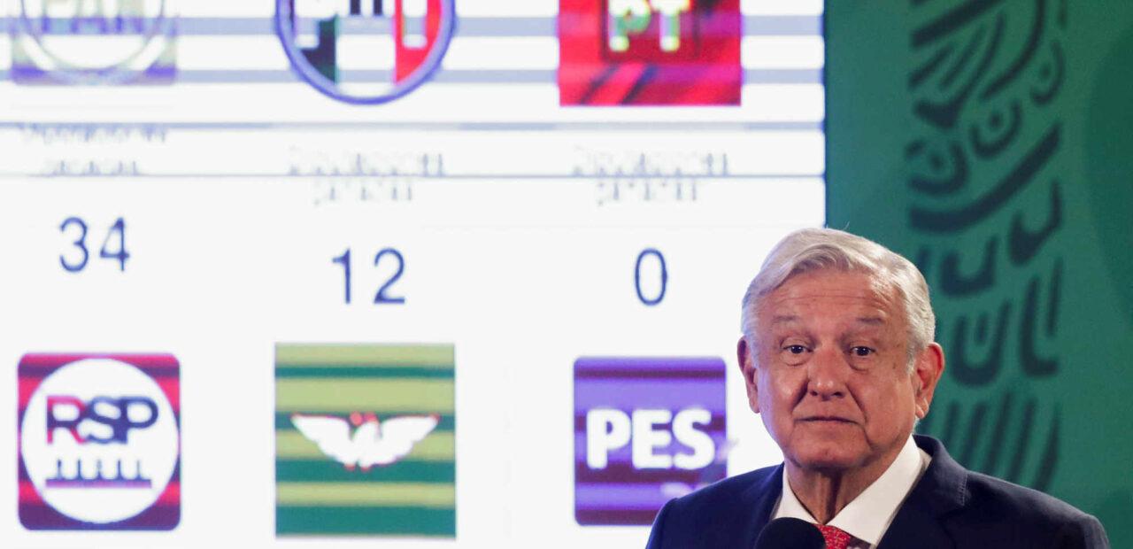 elecciones amlo | Business Insider México
