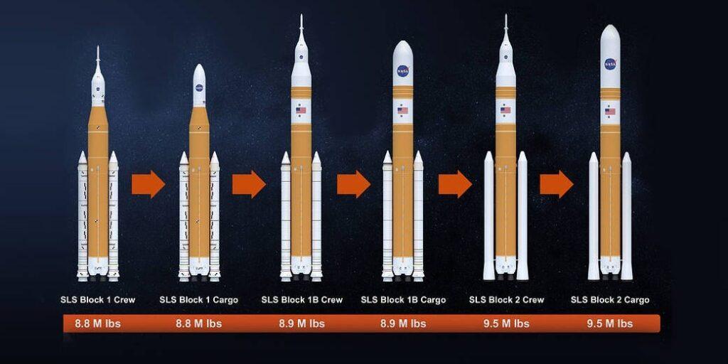 Evolución cohetes