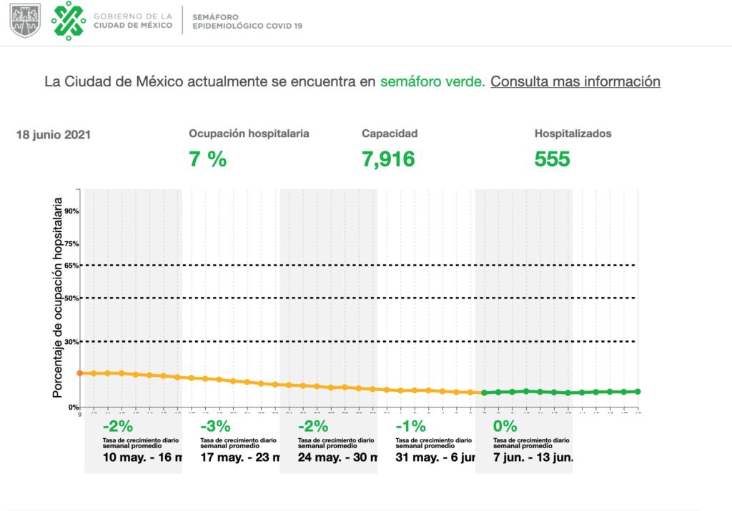 semáforo cdmx   Business Insider Mexico