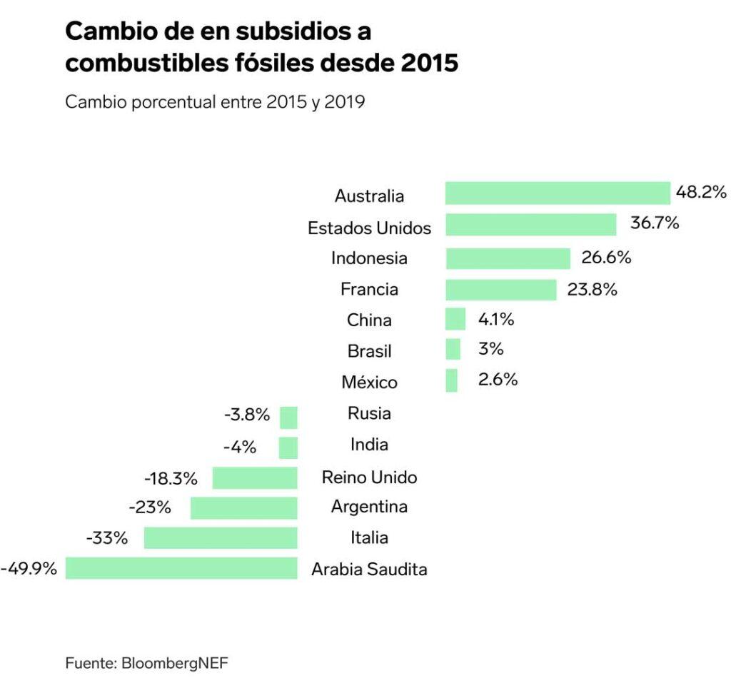 historias economía   Business Insider México
