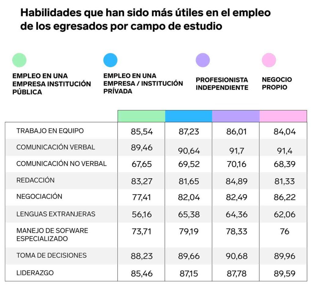 jovenes empleo   Business Insider México