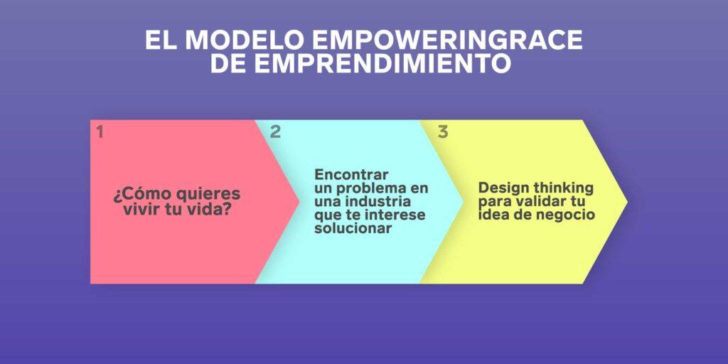 emprendedor emprender | Business Insider México