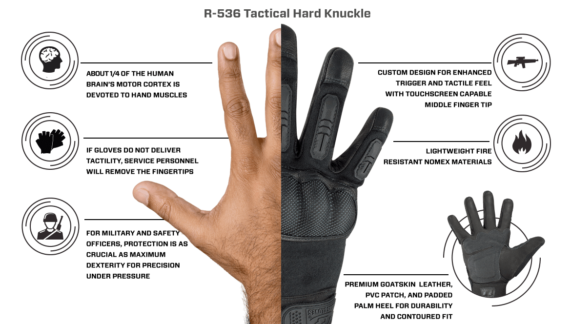 Your Hands - 125 ligaments and tendons provide range and motion - Hands at work are vulnerable to cut and puncture, Our Gloves - High performance tpr impact protection on top of hand, fingers and thumb - HPPE fabric and premium synthetic leather for enhanced cut resistance and durability