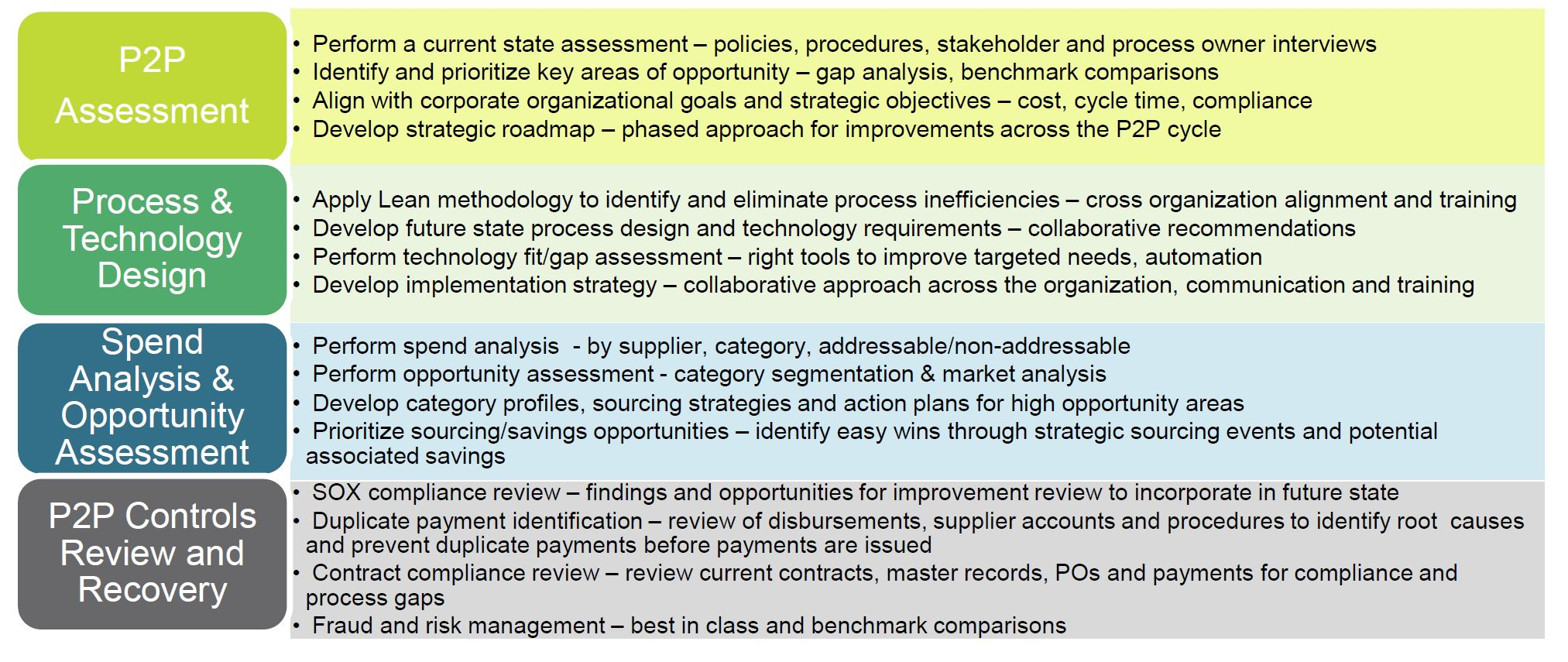develop and implement policies procedures © sans institute 2001 used as a security checklist to help in developing the policies and recommended policy and procedures must be approved by.