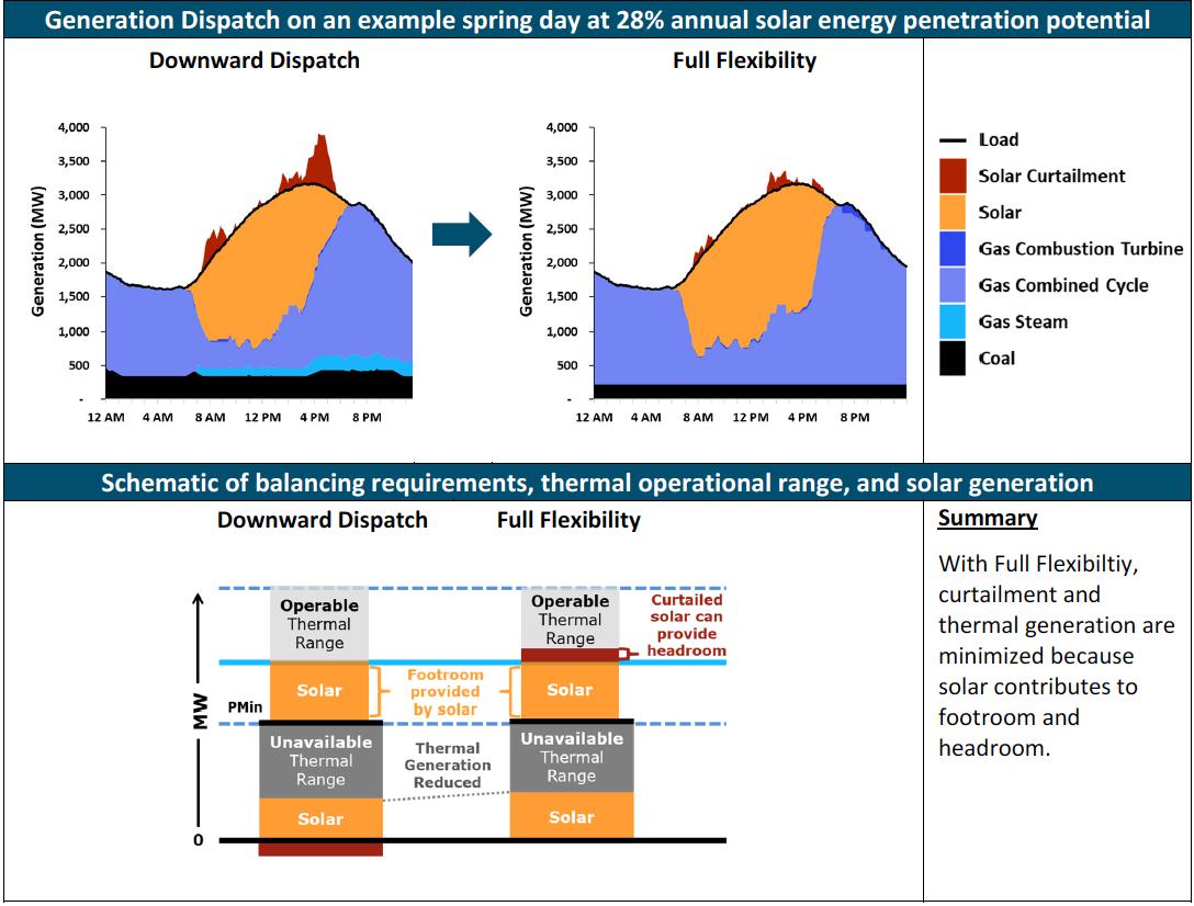 Solar_Generation_Utility_Titan_2