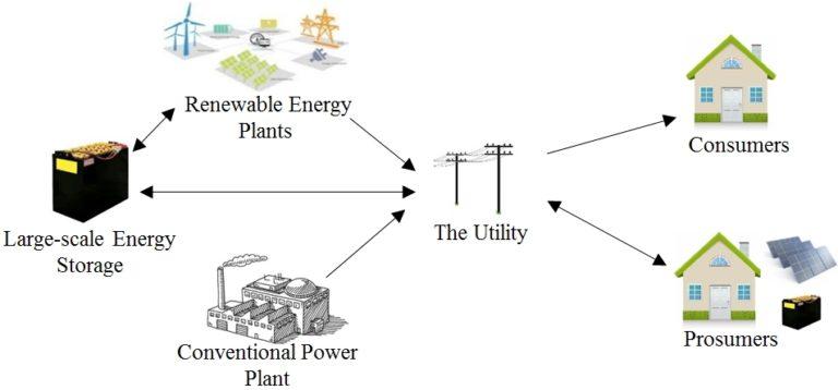 Titan_Energy_Share_2
