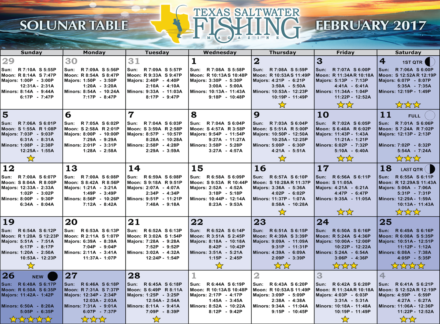 solunar tables for fishing 2017 - Fishing-Tips.Info