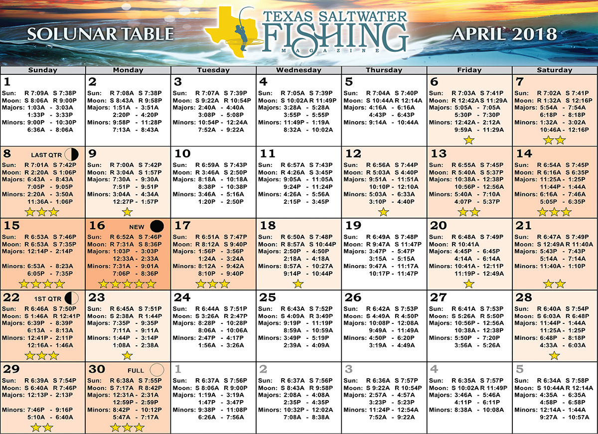 Free solar lunar fishing tables for Solunar table hunting and fishing