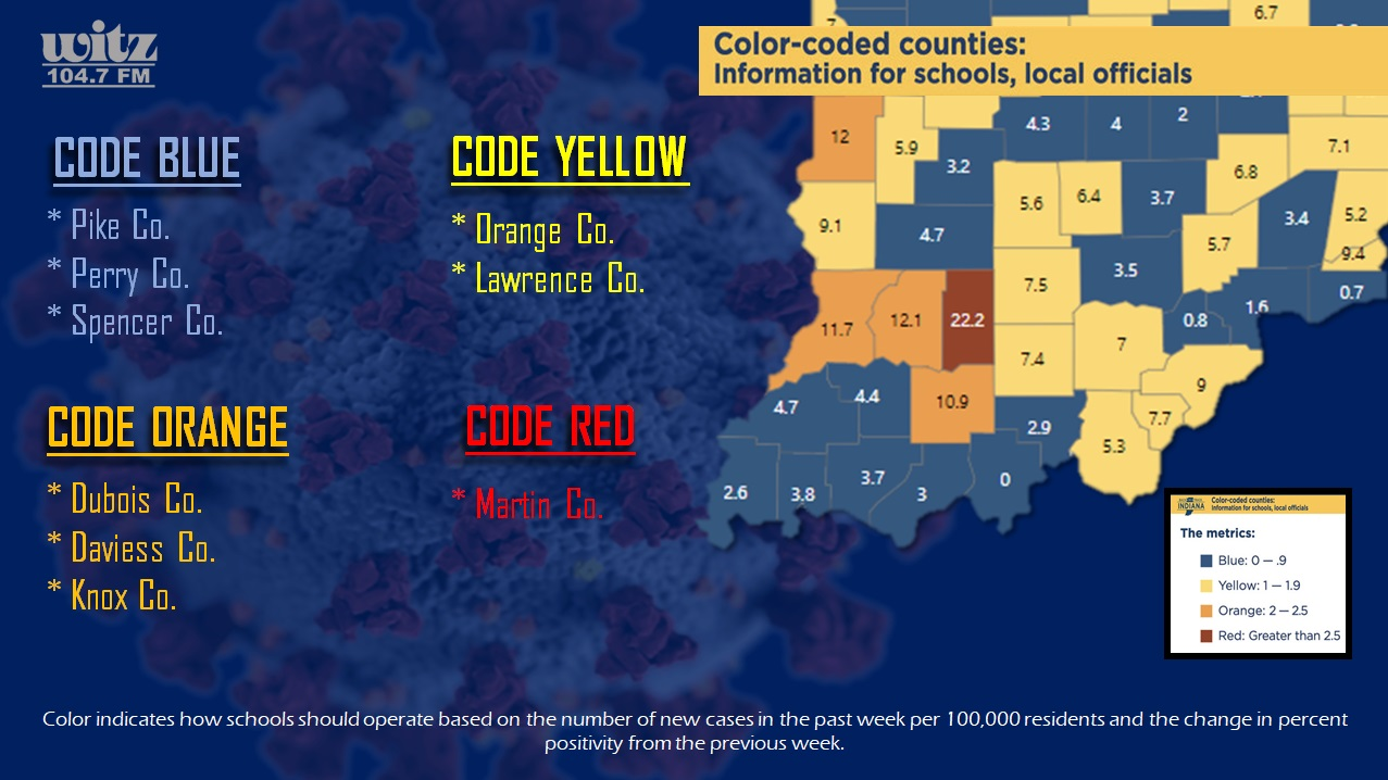 State Health Department Releases New County-by-County COVID Color Codes