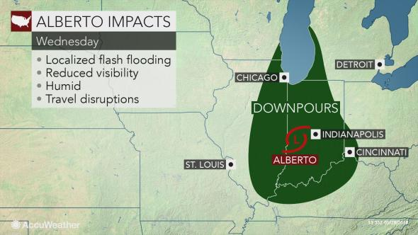 FLASH FLOOD WATCH:  Remnants of T.S. Alberto to Bring Heavy Rain Locally