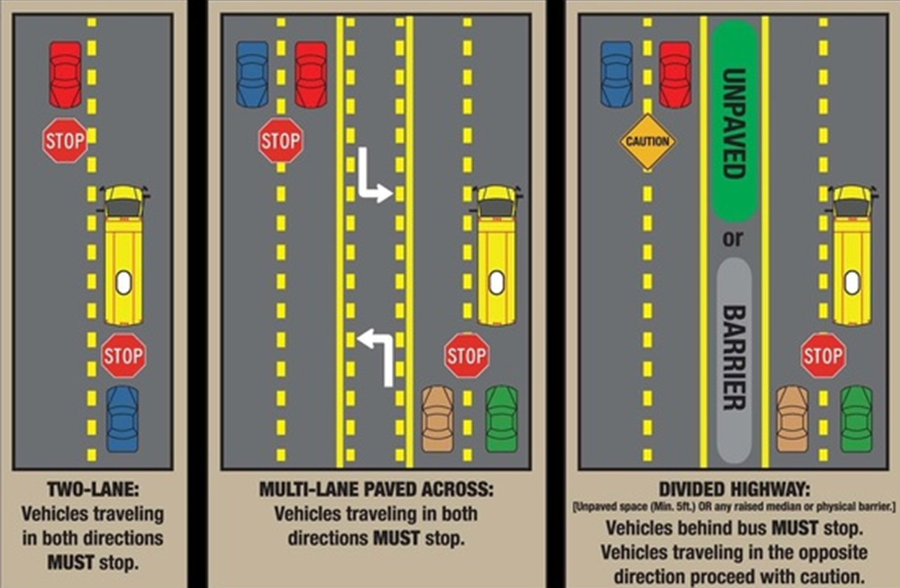 THE RULES OF THE ROAD:  State Police Remind You About Stopped School Bus Laws