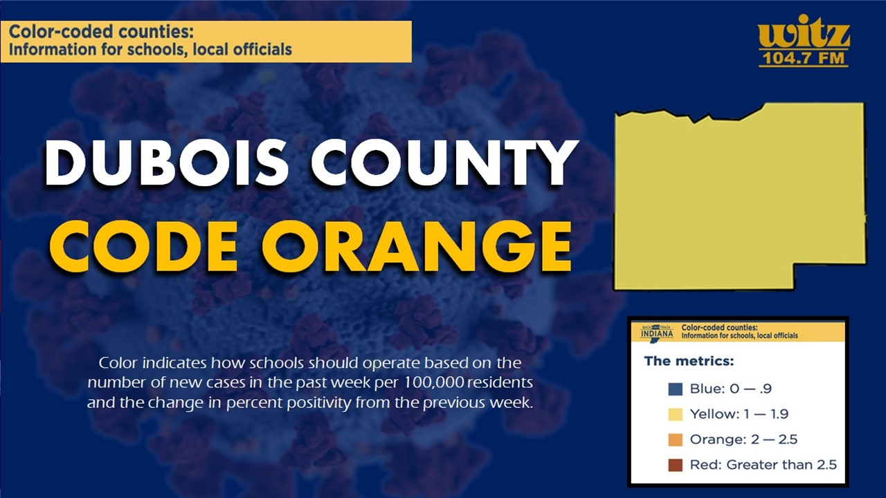 10 New Cases of COVID-19 Reported in Dubois County Over the Weekend, Remains Code ORANGE