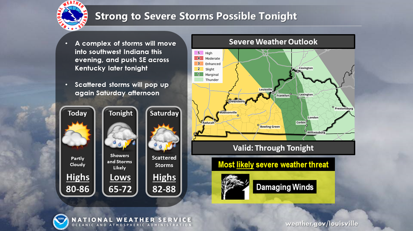 Another Slight Risk of Severe Weather Today Across the Area, More Heavy Rain Possible