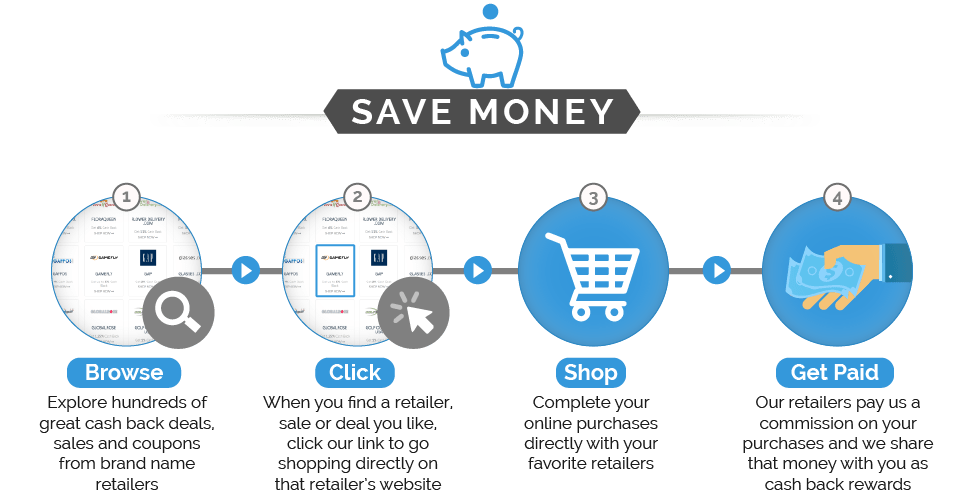Buygoon: Save Money!