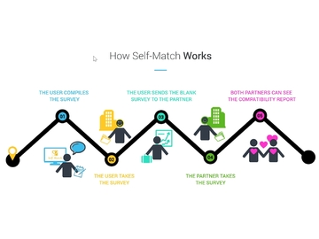 Wall_how_self-match_works