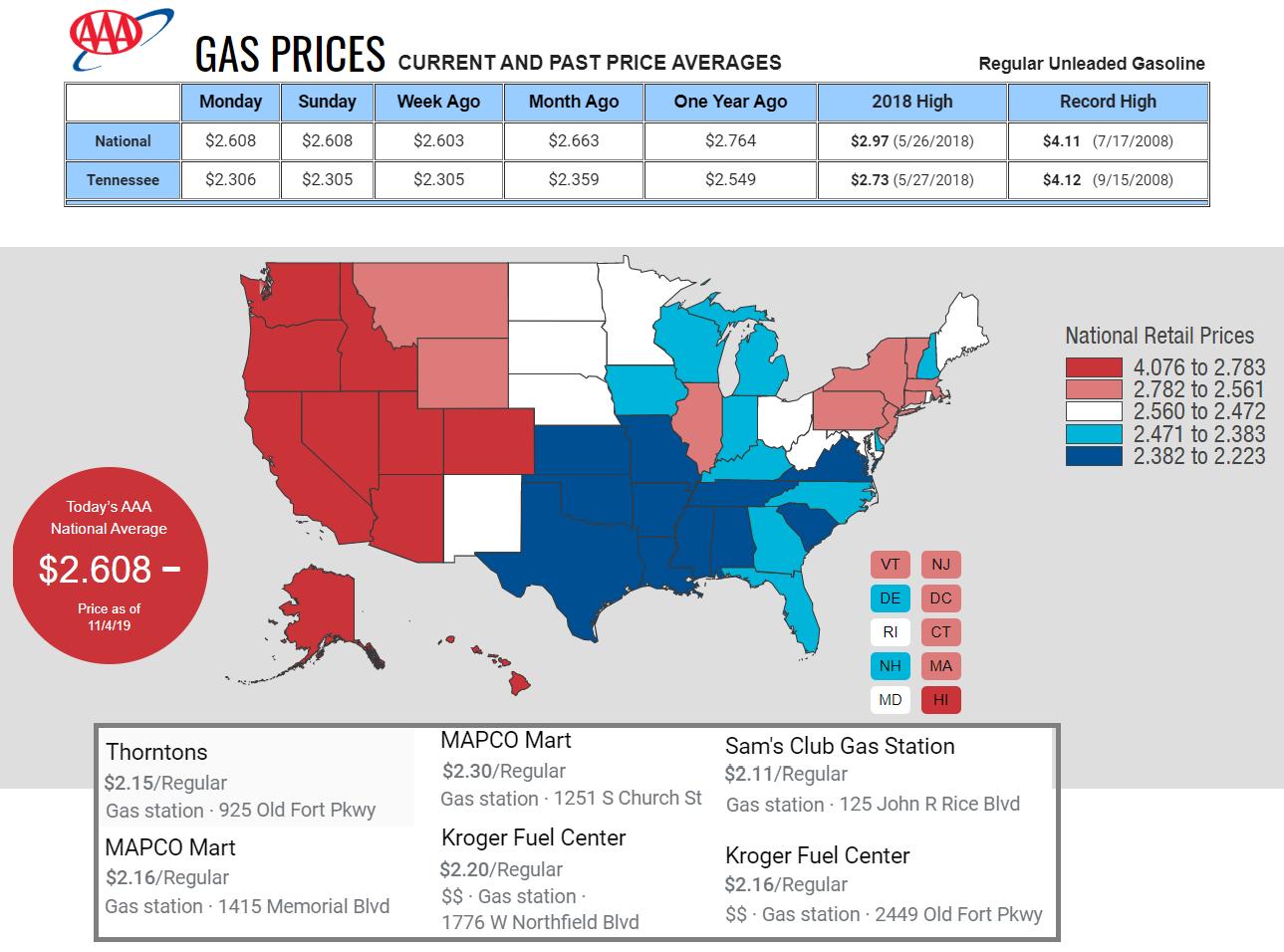 Gas Prices In Tennessee >> Gas Prices In Tennessee Murfreesboro News And Radio