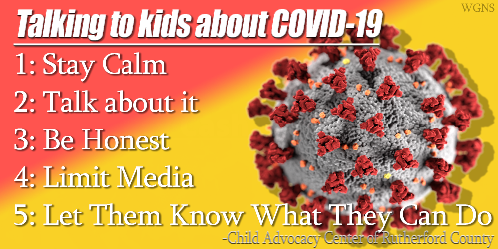 Talking to Children about the COVID -19 Coronavirus