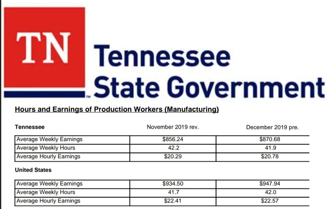 December's Unemployment Rate Remains Unchanged from Previous Month