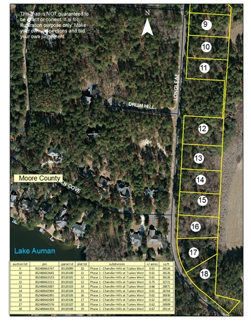 Residential Lots in Seven Lakes West