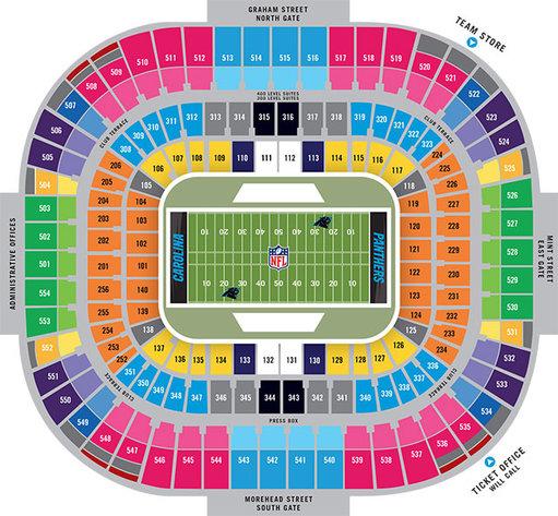 (4) Carolina Panther Permanent Seat Licenses