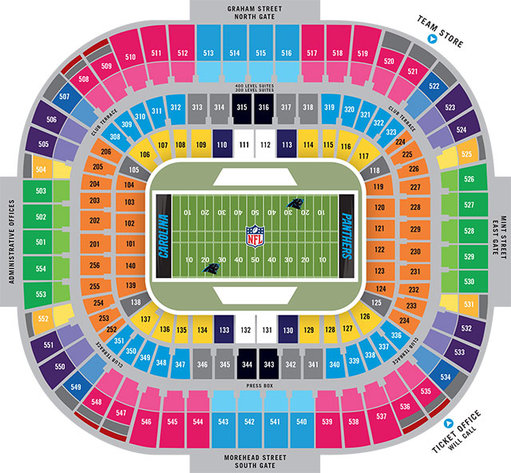 (4) Carolina Panther Permanent Seat Licenses (Silver Club Level)