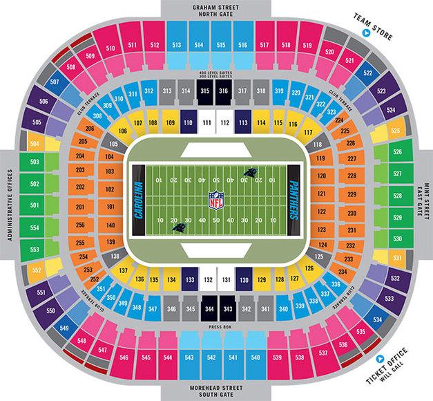 2 Carolina Panthers PSL Seat Licenses