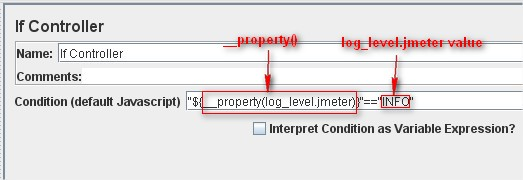 JMeter Functions If Controller view Property Log