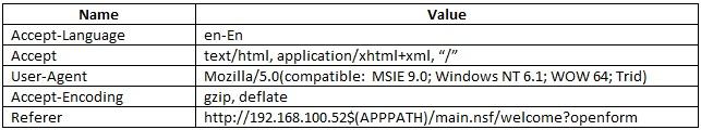 Standard HTTP Headers