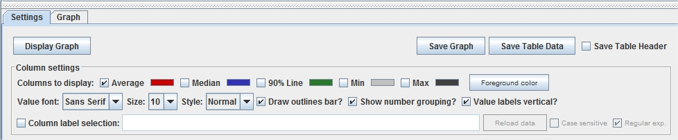 In JMeter 2.7, we can set up more than one bar.