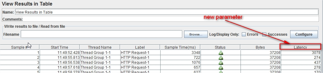 View Results in Table=Latency