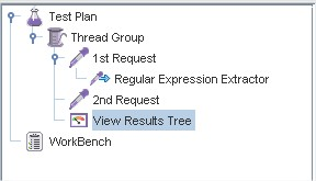 View Results Tree