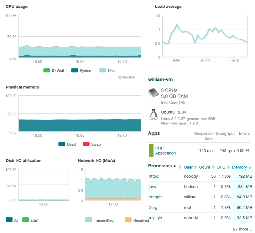 BlazeMeter- compare test reports on the JMeter load testing cloud