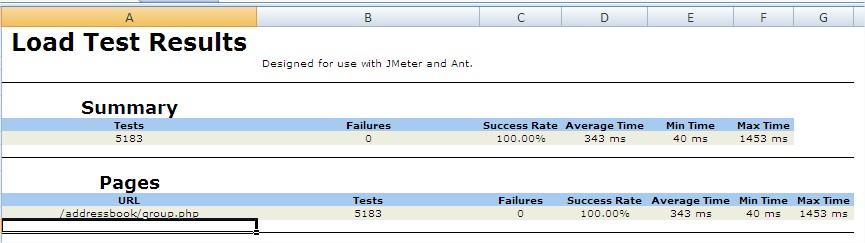 .jtl file results-JMeter