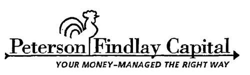 Peterson Findlay Capital Inc.