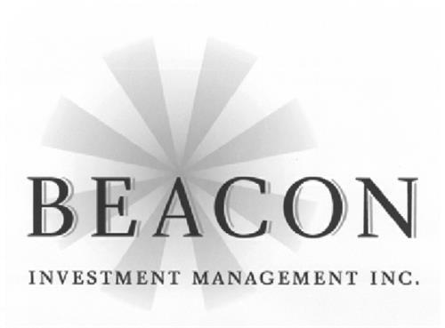 Beacon Investment Management I