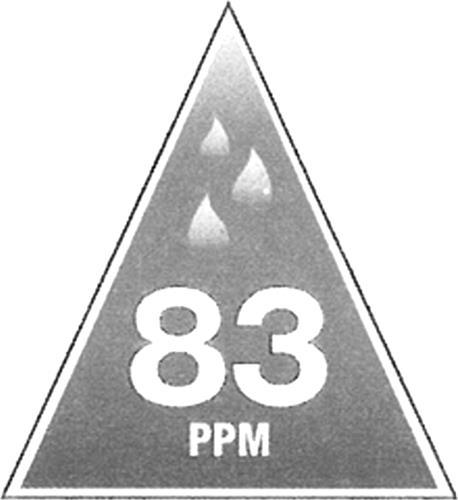 Gestion 83 PPM Inc.