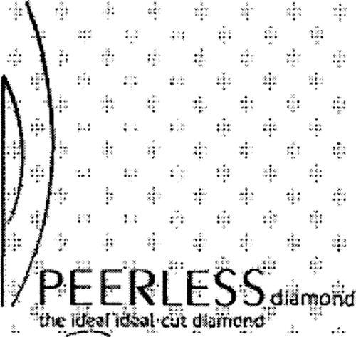 Sterling Jewelers Inc.