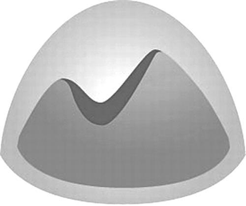 Basecamp, LLC