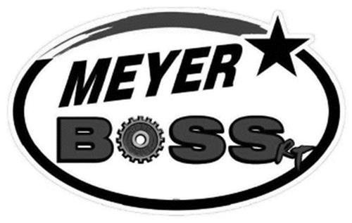 Meyer Manufacturing Corporatio