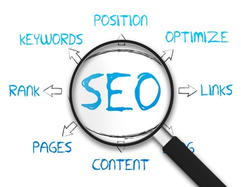 What does SEO mean? - ChannelApe