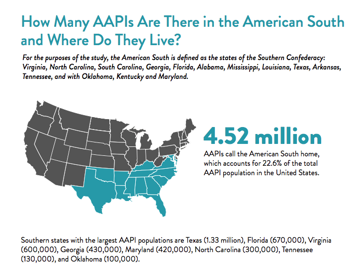 A graphic showing that 22 percent of Asian Americans live in the South.