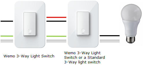 Belkin Official Support - How to install your Wemo WiFi Smart 3-Way